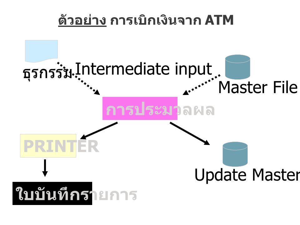 Intermediate input ธุรกรรม Master File การประมวลผล PRINTER