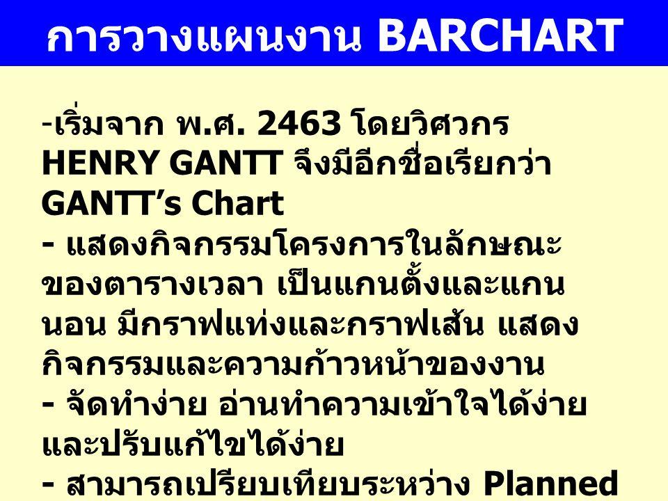 การวางแผนงาน BARCHART