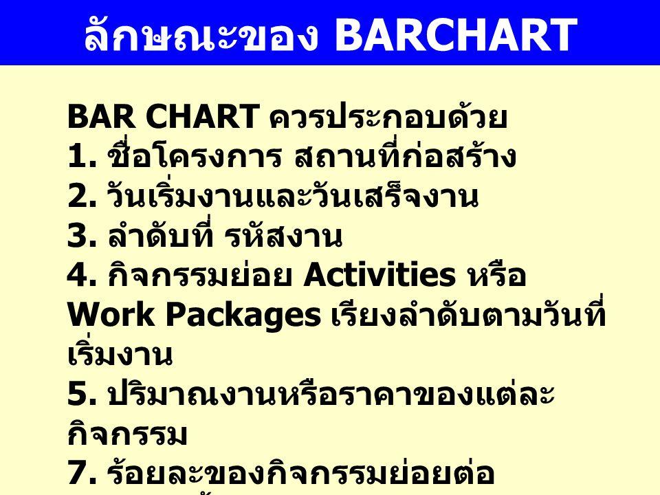 ลักษณะของ BARCHART