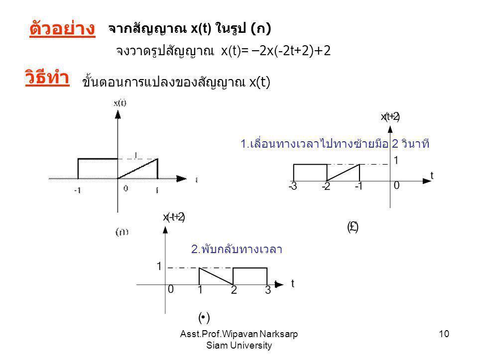ขั้นตอนการแปลงของสัญญาณ x(t)