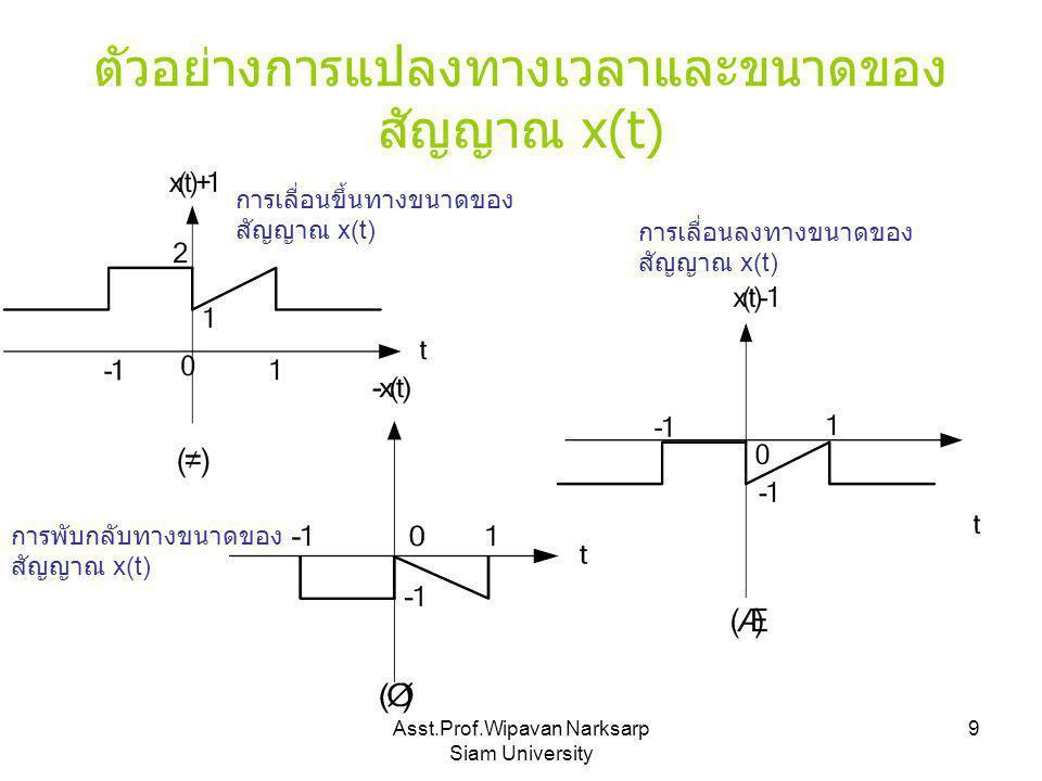 ตัวอย่างการแปลงทางเวลาและขนาดของสัญญาณ x(t)