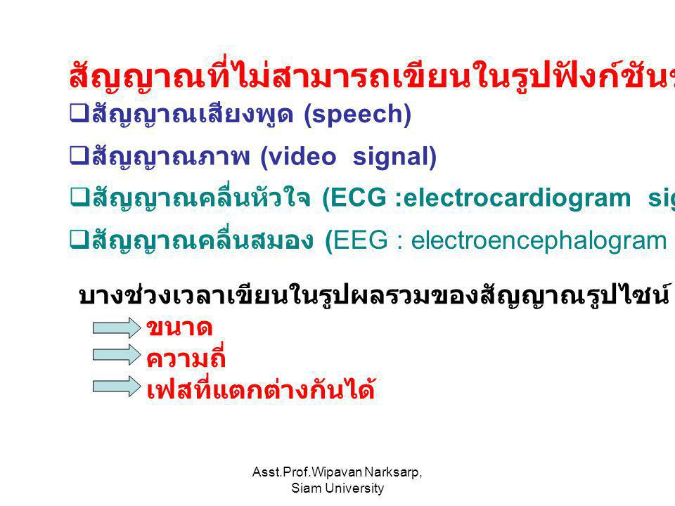 Asst.Prof.Wipavan Narksarp, Siam University