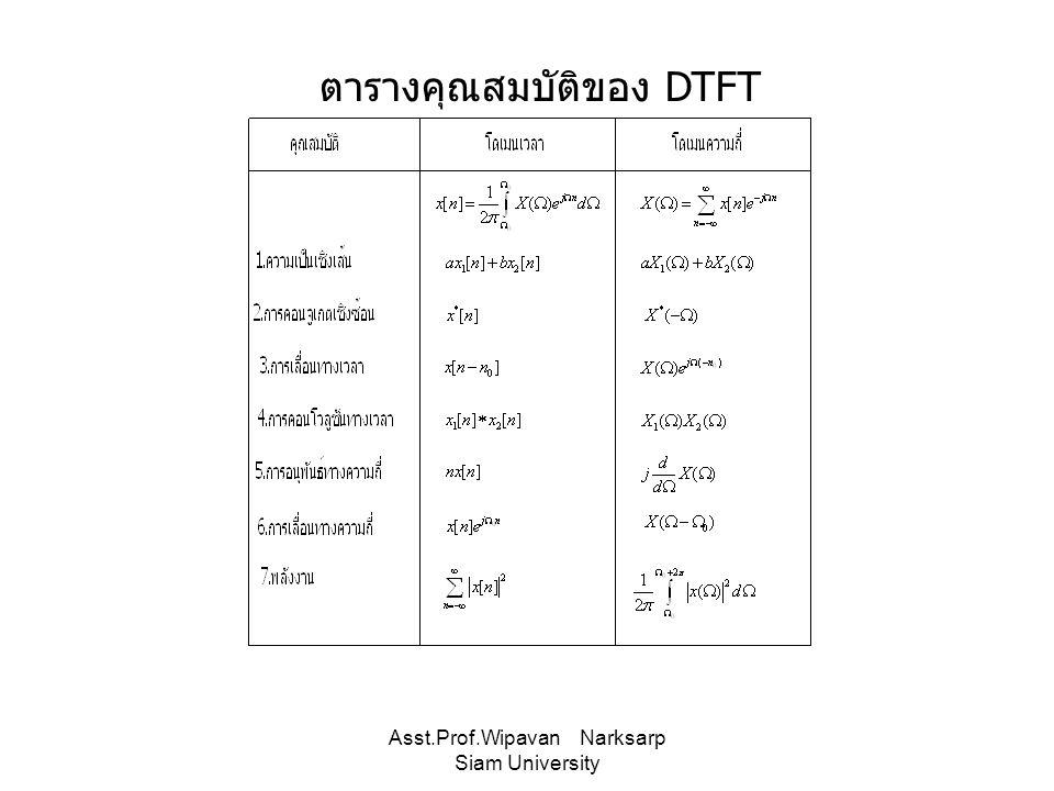 ตารางคุณสมบัติของ DTFT