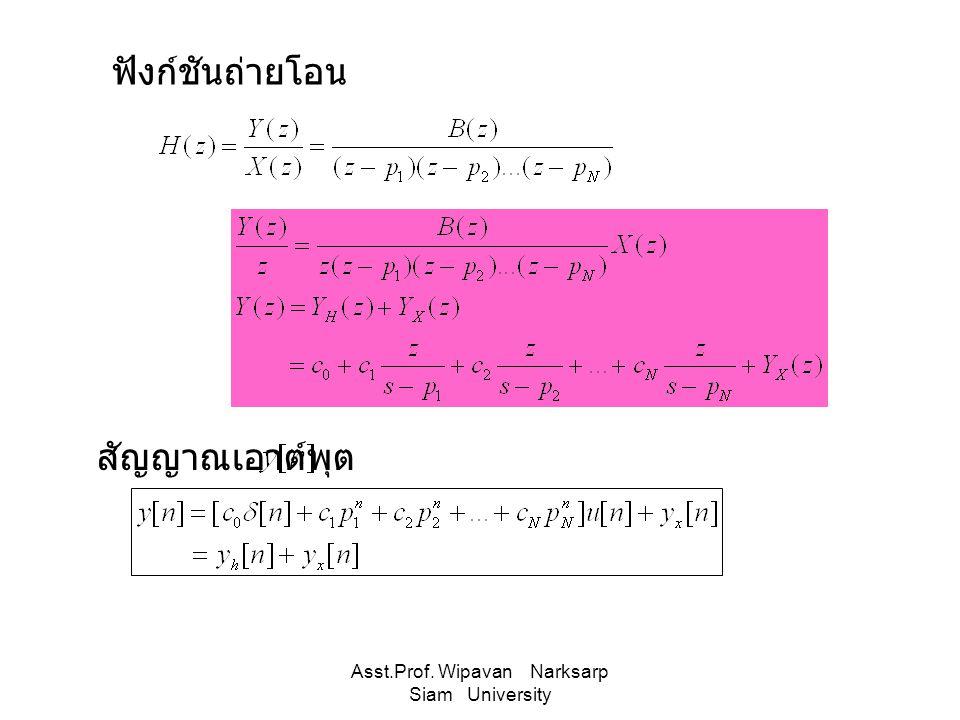 Asst.Prof. Wipavan Narksarp Siam University