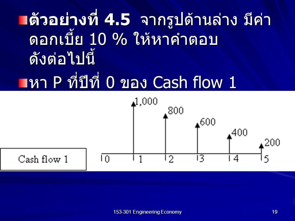 หา P ที่ปีที่ 0 ของ Cash flow 1
