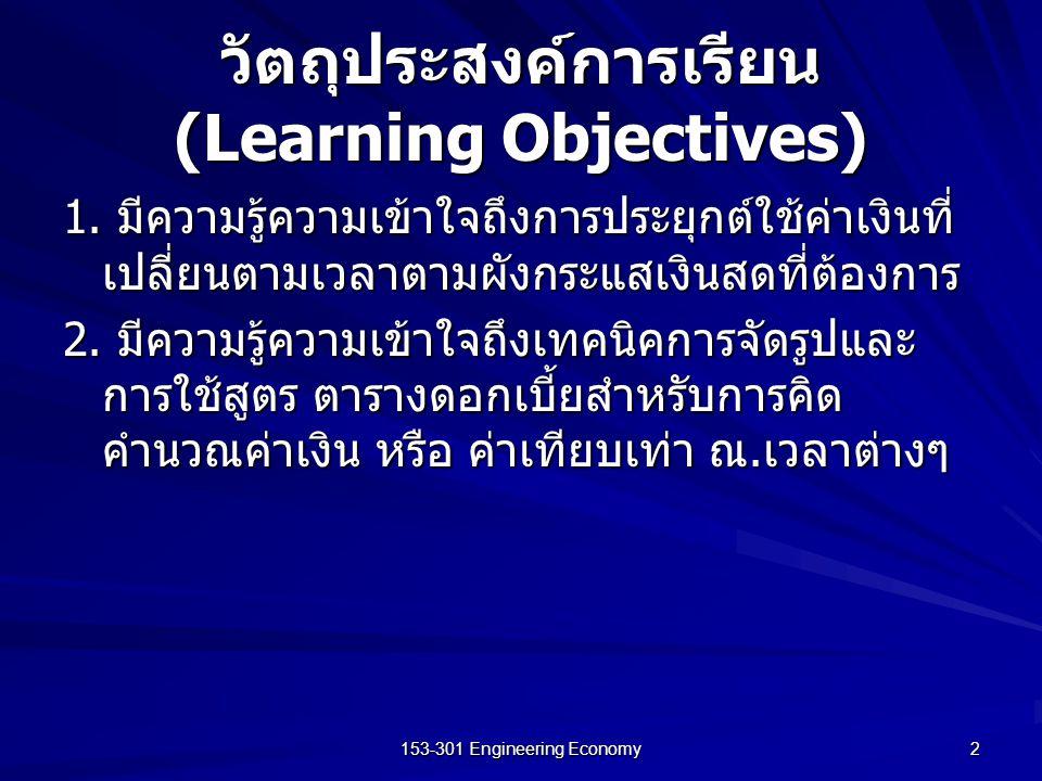 วัตถุประสงค์การเรียน (Learning Objectives)