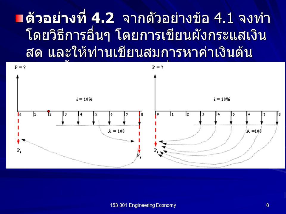 ตัวอย่างที่ 4. 2 จากตัวอย่างข้อ 4