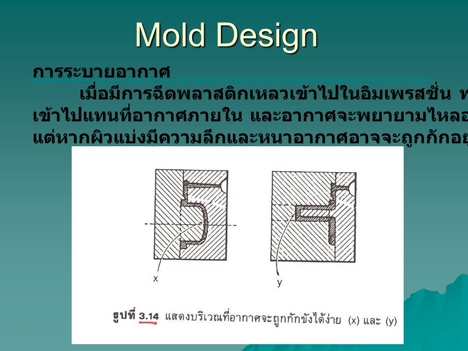 Mold Design การระบายอากาศ