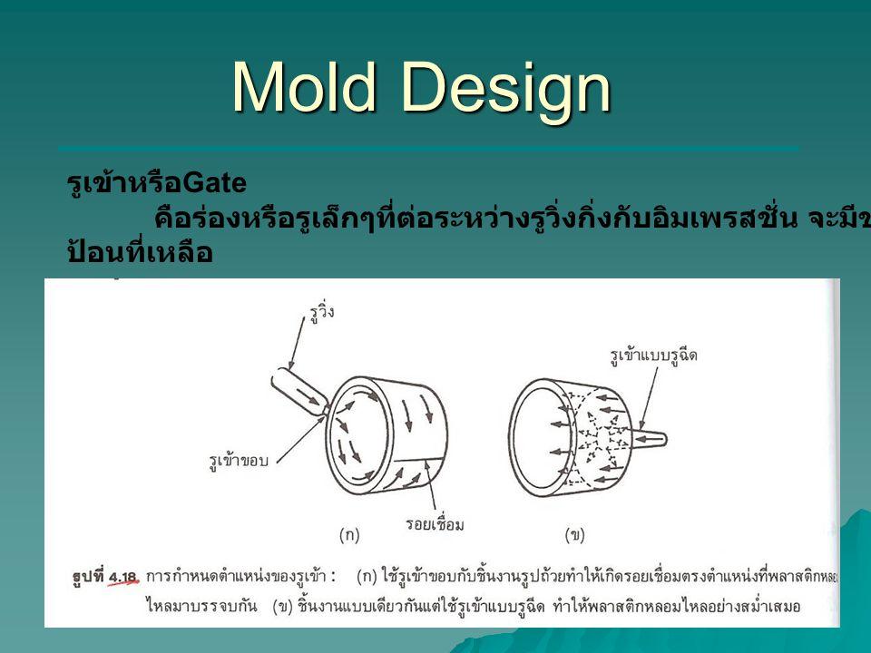 Mold Design รูเข้าหรือGate