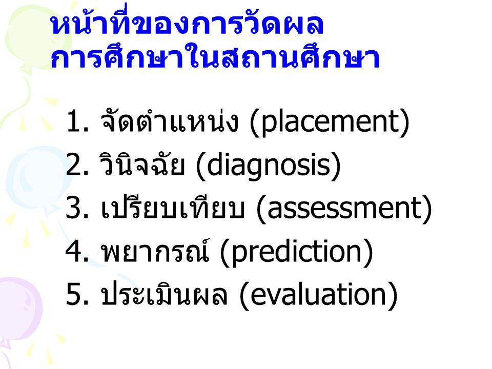 หน้าที่ของการวัดผลการศึกษาในสถานศึกษา