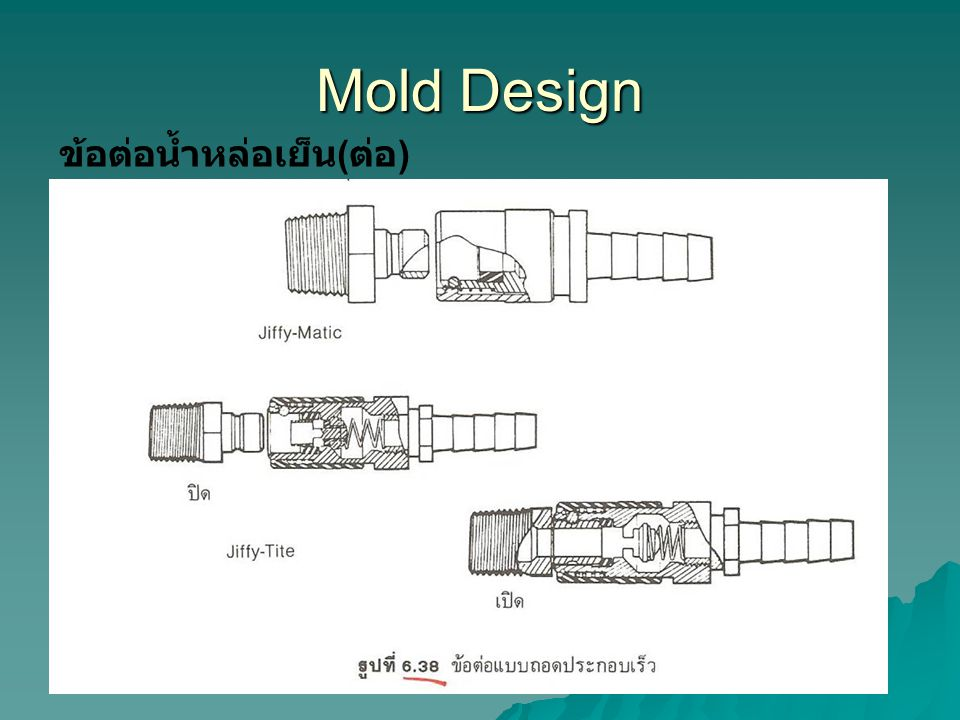 Mold Design ข้อต่อน้ำหล่อเย็น(ต่อ)