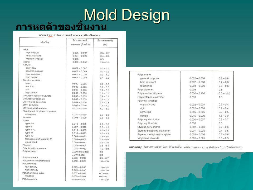 Mold Design การหดตัวของชิ้นงาน(ต่อ)