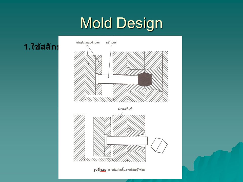 Mold Design 1.ใช้สลักปลด