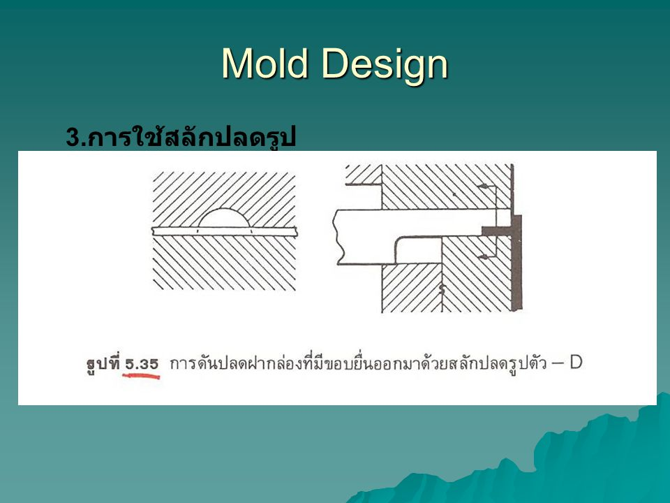Mold Design 3.การใช้สลักปลดรูปตัว D