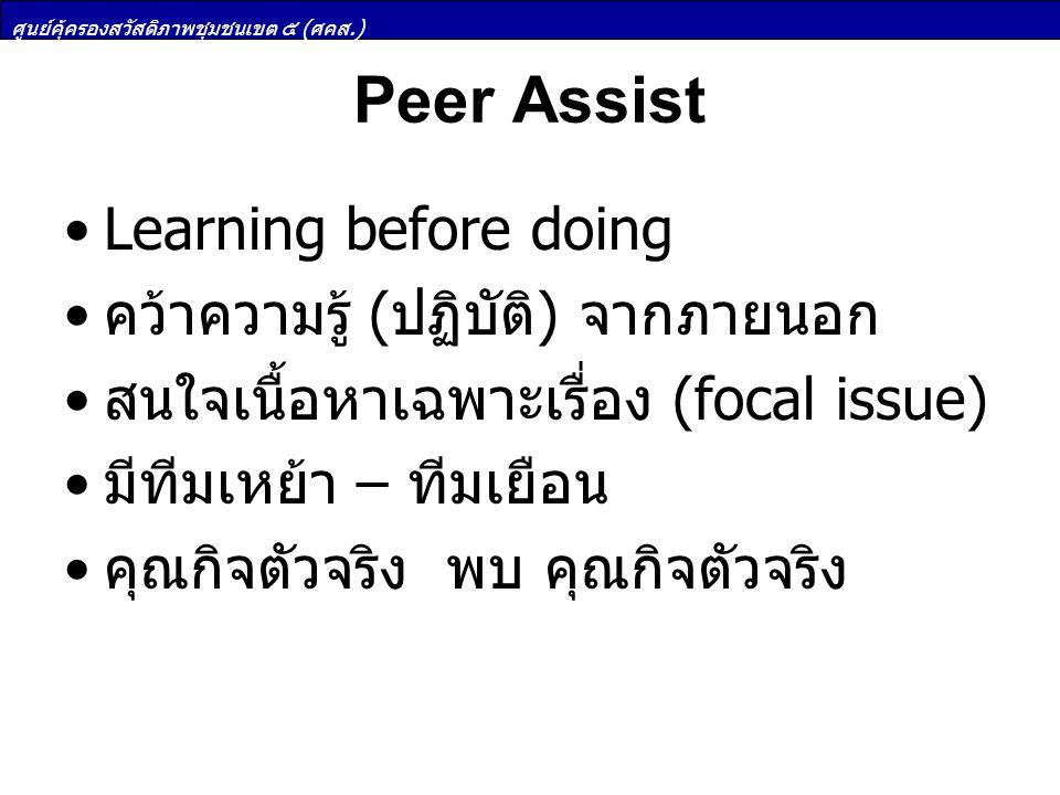 Peer Assist Learning before doing คว้าความรู้ (ปฏิบัติ) จากภายนอก