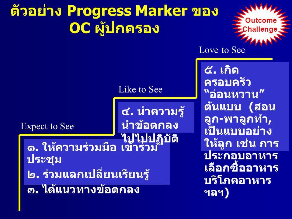 ตัวอย่าง Progress Marker ของ OC ผู้ปกครอง
