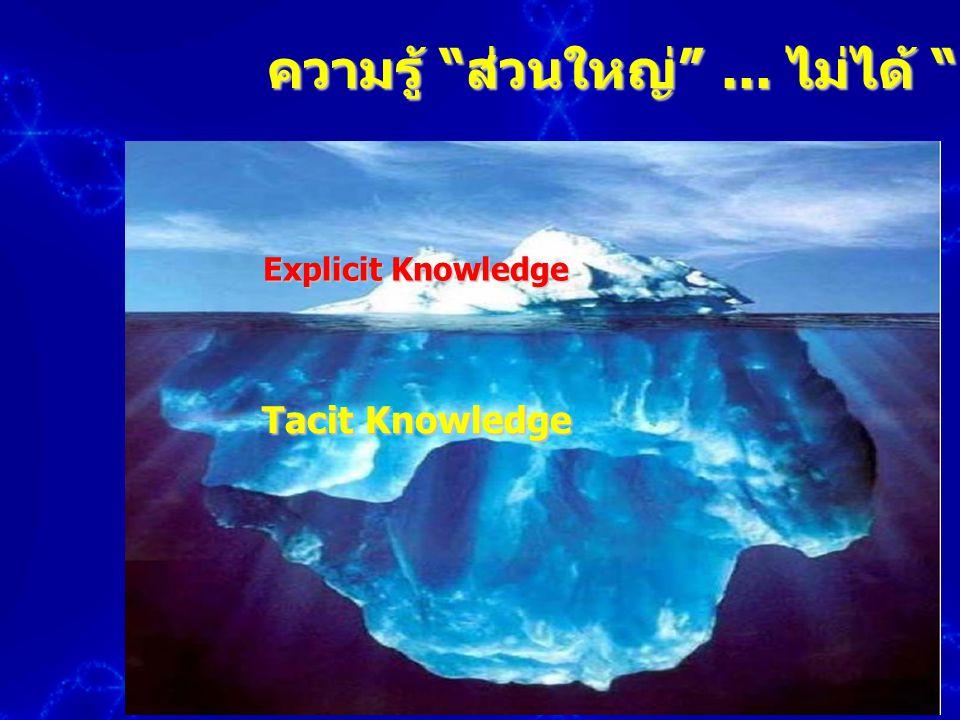 ความรู้ ส่วนใหญ่ ... ไม่ได้ จัดการ