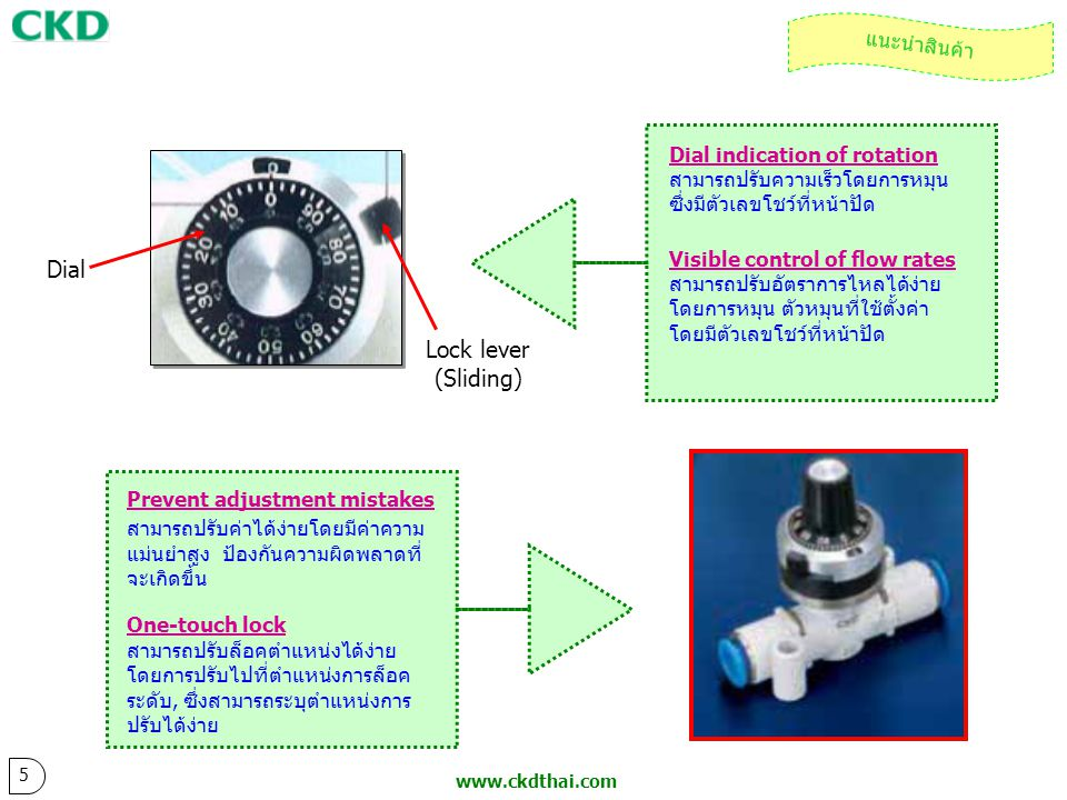 Dial Lock lever (Sliding) แนะนำสินค้า Dial indication of rotation