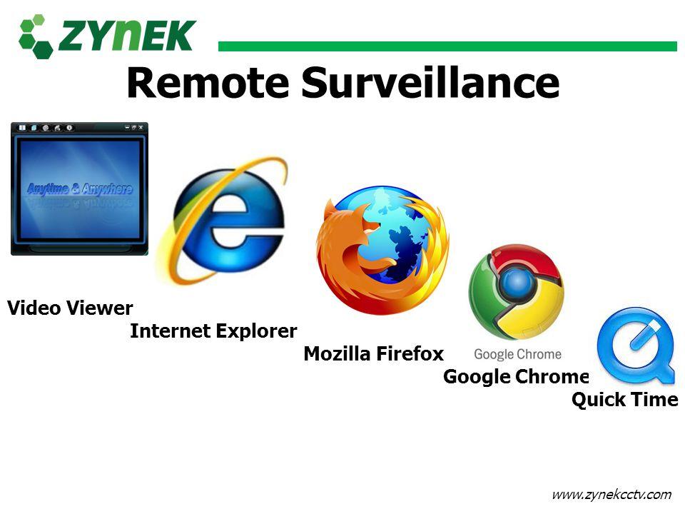 Remote Surveillance Video Viewer Internet Explorer Mozilla Firefox