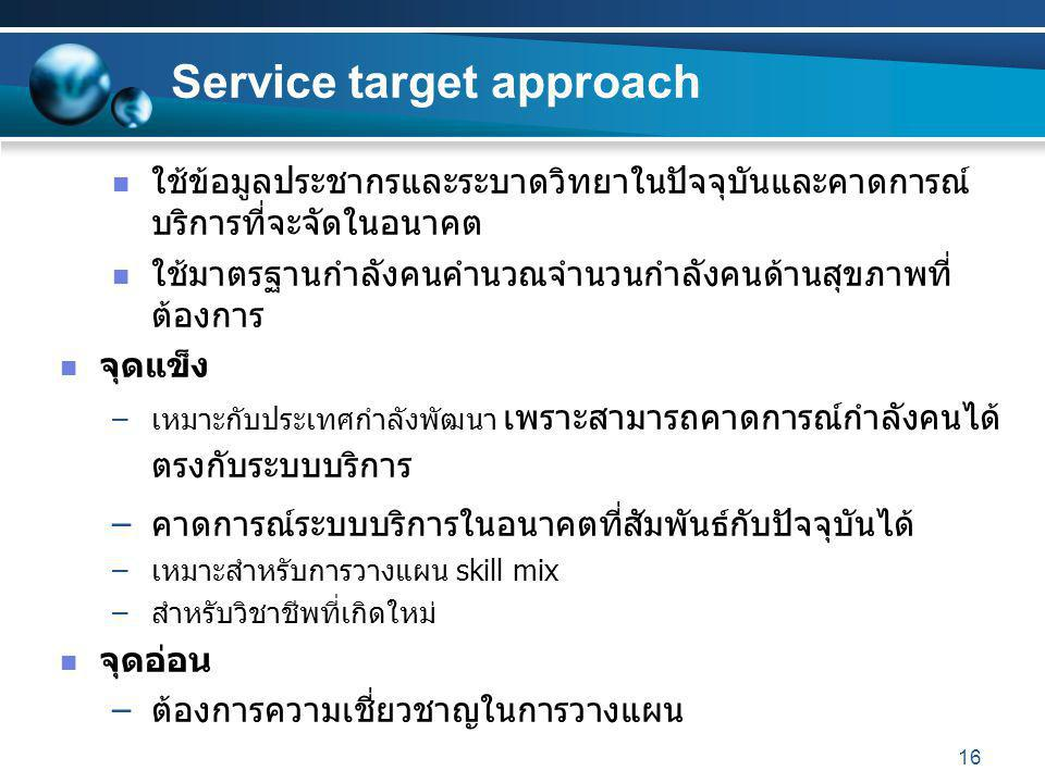 Service target approach