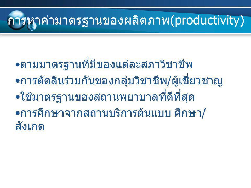 การหาค่ามาตรฐานของผลิตภาพ(productivity)