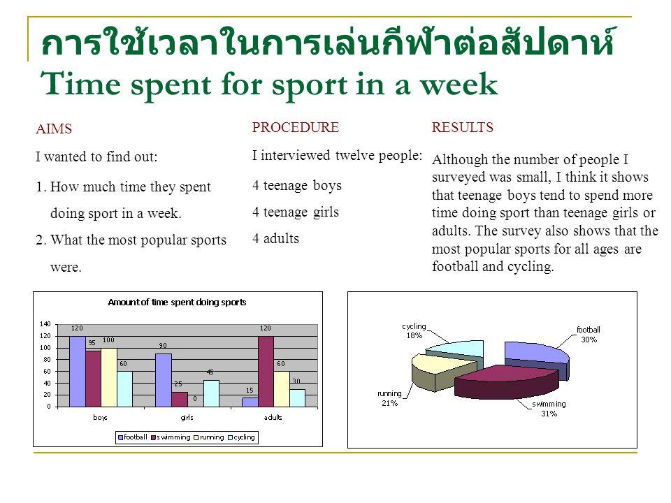 การใช้เวลาในการเล่นกีฬาต่อสัปดาห์ Time spent for sport in a week