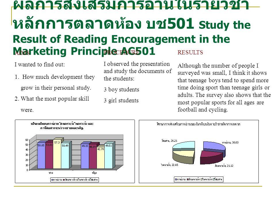 ผลการส่งเสริมการอ่านในรายวิชาหลักการตลาดห้อง บช501 Study the Result of Reading Encouragement in the Marketing Principle AC501