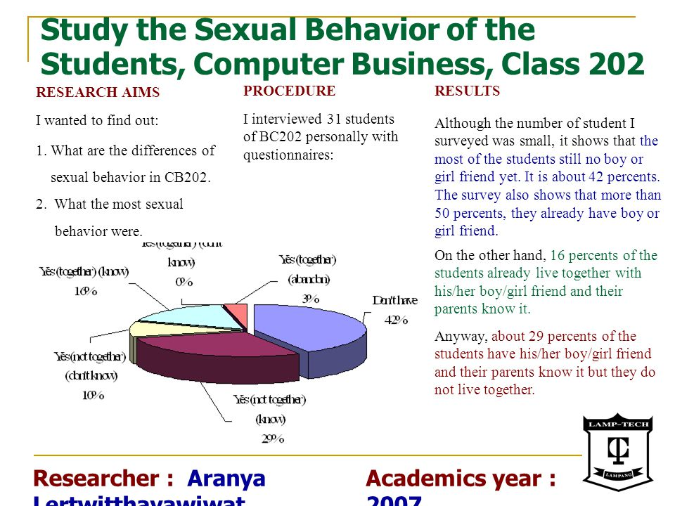 Study the Sexual Behavior of the Students, Computer Business, Class 202