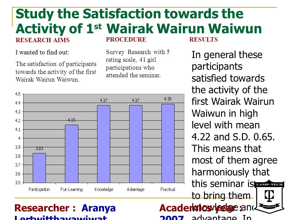 Study the Satisfaction towards the Activity of 1st Wairak Wairun Waiwun