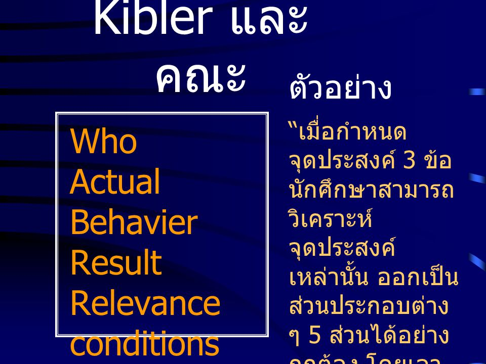 Who Actual Behavier Result Relevance conditions Standard