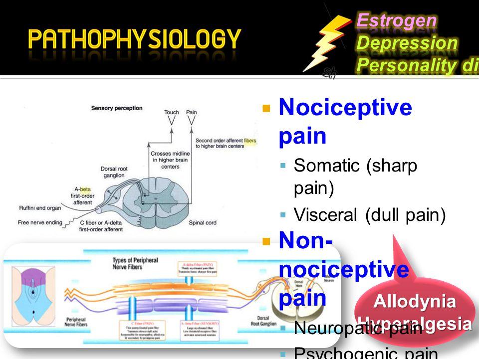 Nociceptive pain Non-nociceptive pain Estrogen Depression