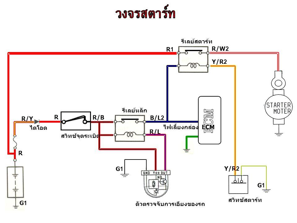 รีเลย์สตาร์ท R1. R/W2. Y/R2. รีเลย์หลัก. R/Y. R. R/B. B/L2. ไดโอด. ไฟเลี้ยงกล่อง ECM. R/L.