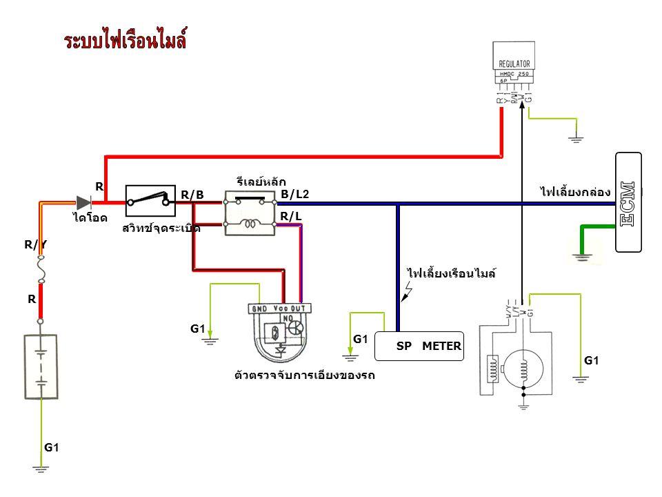G1 R. R/B. R/L. B/L2. R/Y. ไฟเลี้ยงเรือนไมล์ ไฟเลี้ยงกล่อง ECM. SP METER. รีเลย์หลัก. ตัวตรวจจับการเอียงของรถ.