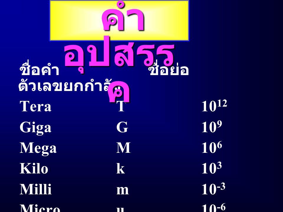 คำอุปสรรค ชื่อคำ ชื่อย่อ ตัวเลขยกกำลัง Tera T 1012 Giga G 109