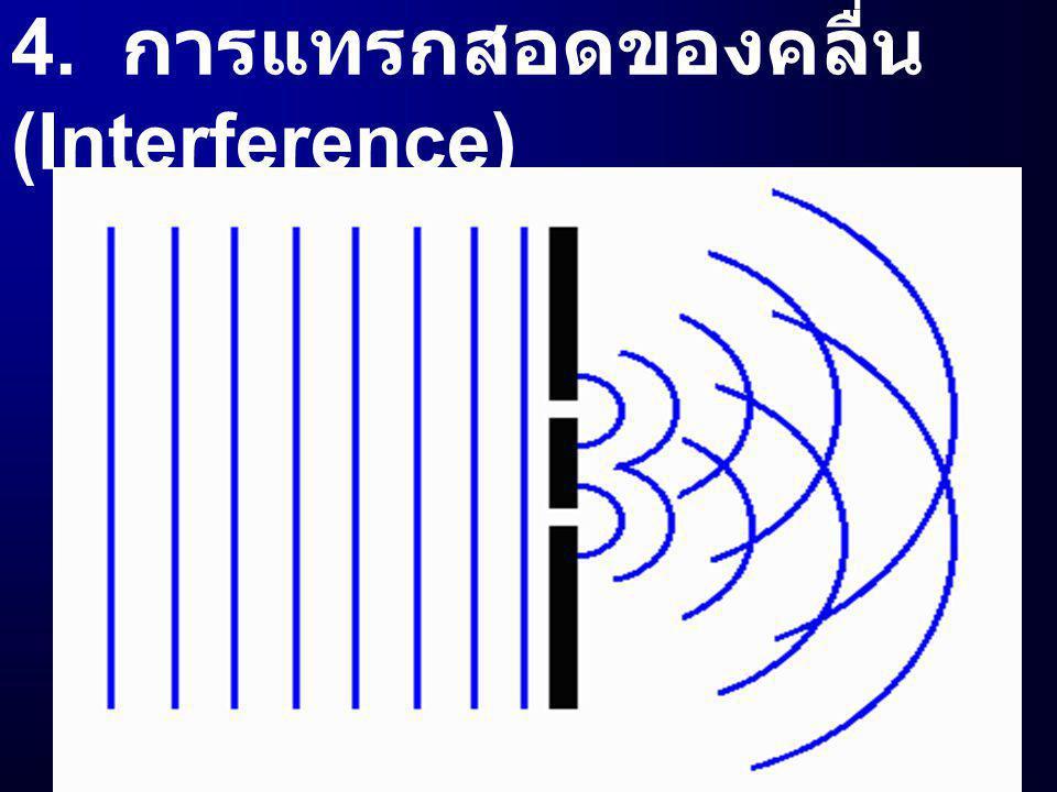 4. การแทรกสอดของคลื่น (Interference)