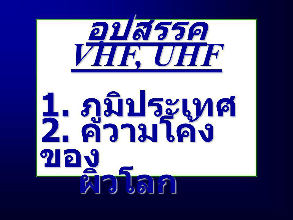 อุปสรรค VHF, UHF 1. ภูมิประเทศ 2. ความโค้งของ ผิวโลก