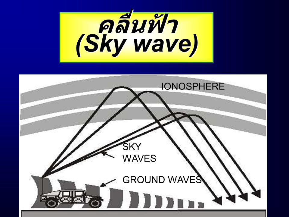 คลื่นฟ้า (Sky wave) IONOSPHERE SKY WAVES GROUND WAVES