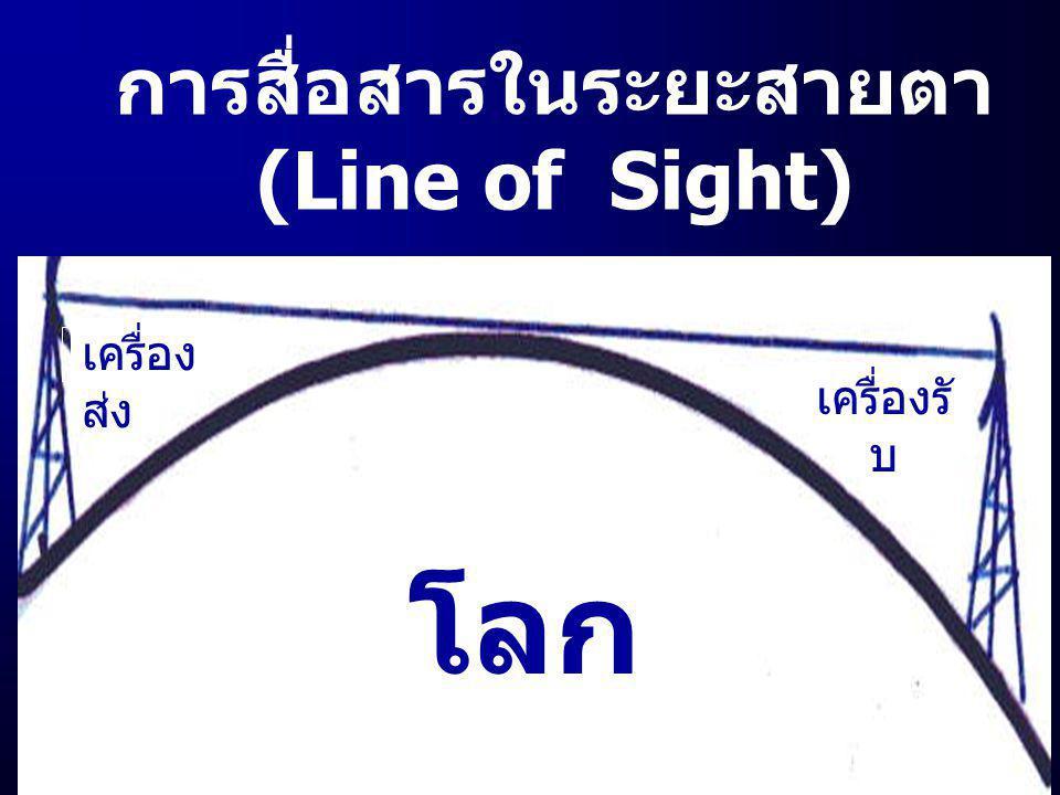 การสื่อสารในระยะสายตา (Line of Sight)