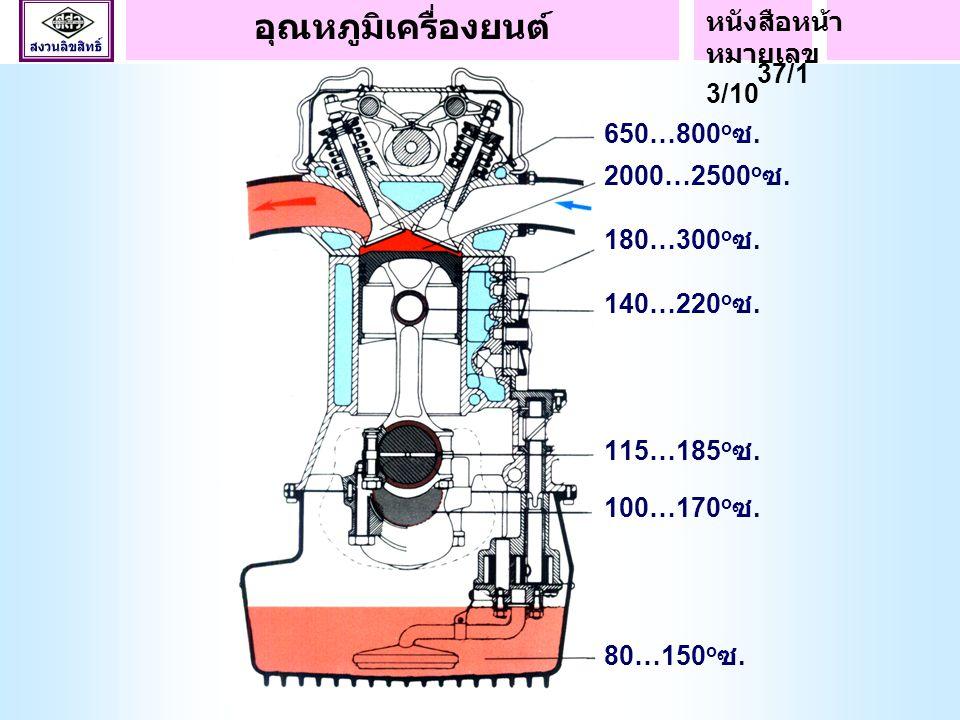 อุณหภูมิเครื่องยนต์ หนังสือหน้า หมายเลข 37/1 3/10 650…800oซ.