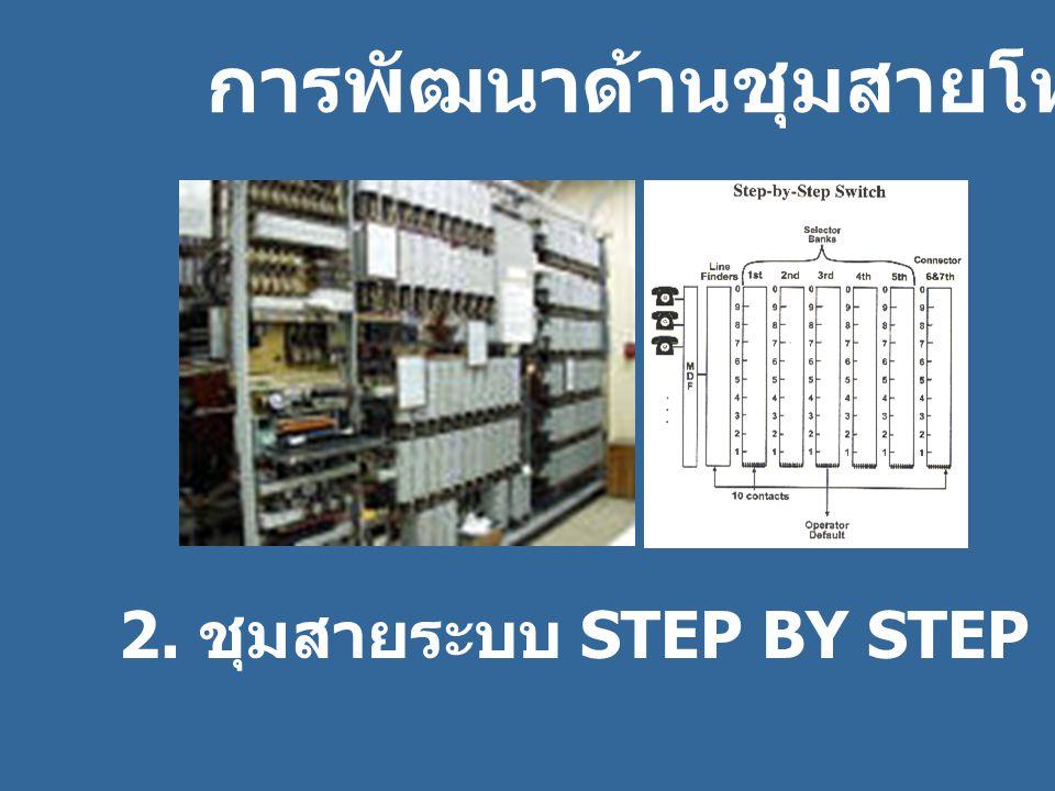 2. ชุมสายระบบ STEP BY STEP