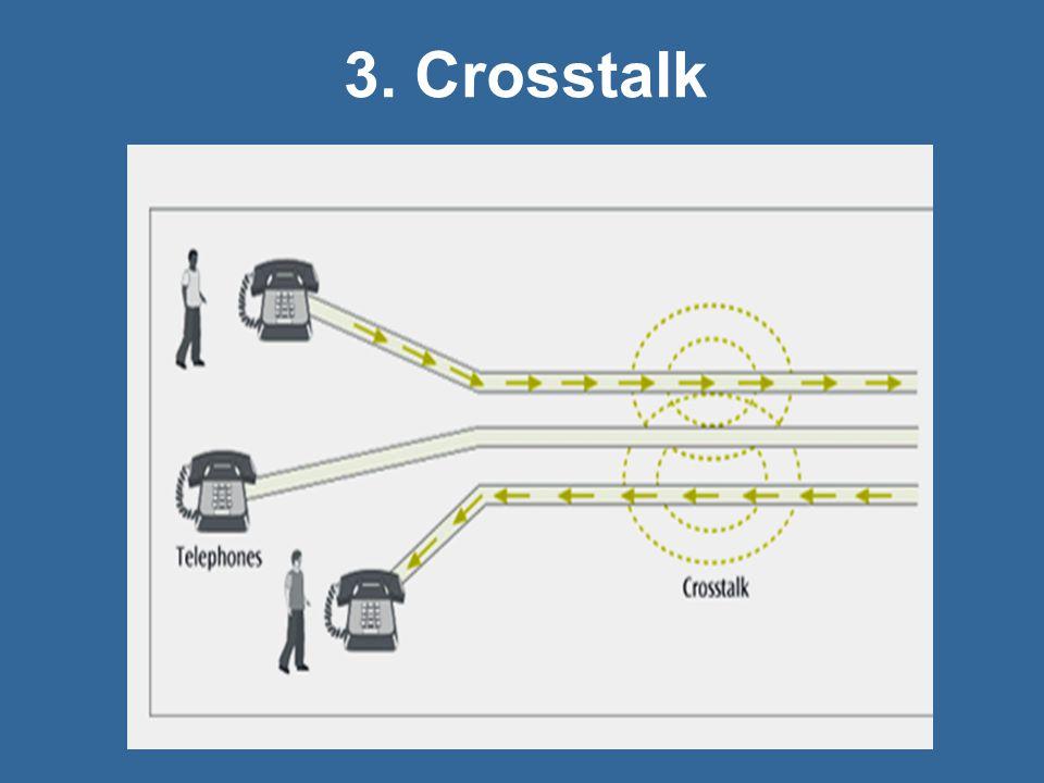 3. Crosstalk