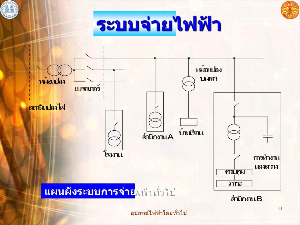 บทที่ 2 อุปกรณ์ไฟฟ้าทั่วไป (General Electric Equipment)*