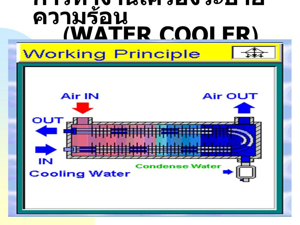 การทำงานเครื่องระบายความร้อน (WATER COOLER)