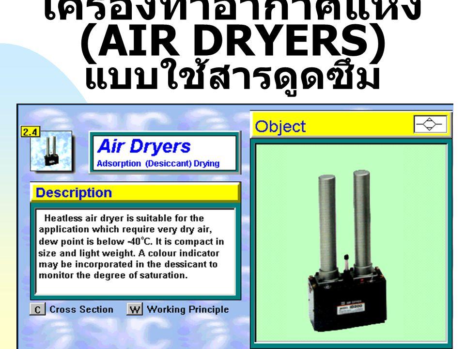 เครื่องทำอากาศแห้ง(AIR DRYERS) แบบใช้สารดูดซึม