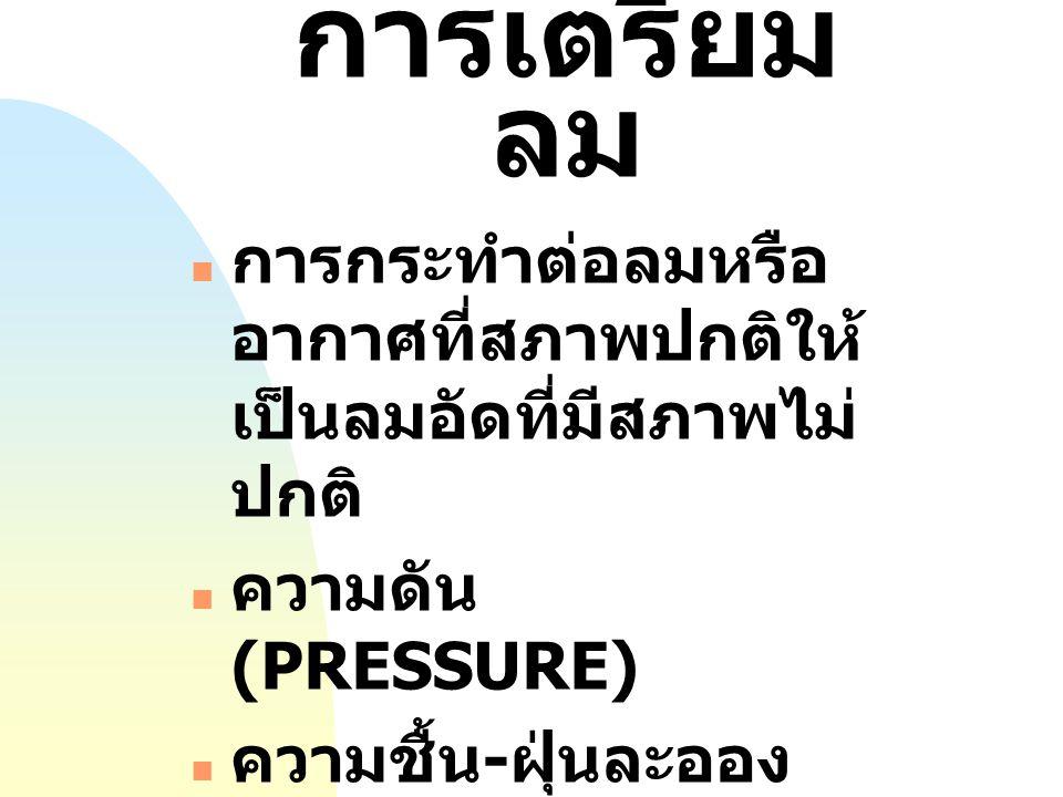 การเตรียมลม การกระทำต่อลมหรืออากาศที่สภาพปกติให้เป็นลมอัดที่มีสภาพไม่ปกติ ความดัน (PRESSURE) ความชื้น-ฝุ่นละออง (HUMILITY)