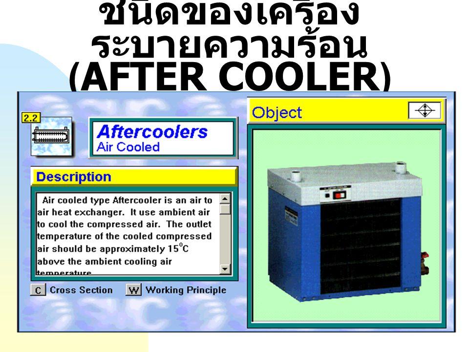 ชนิดของเครื่องระบายความร้อน (AFTER COOLER)