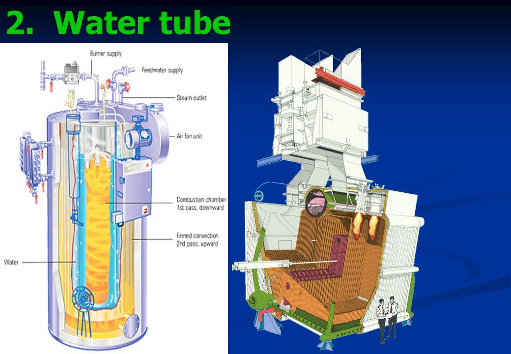 2. Water tube boiler