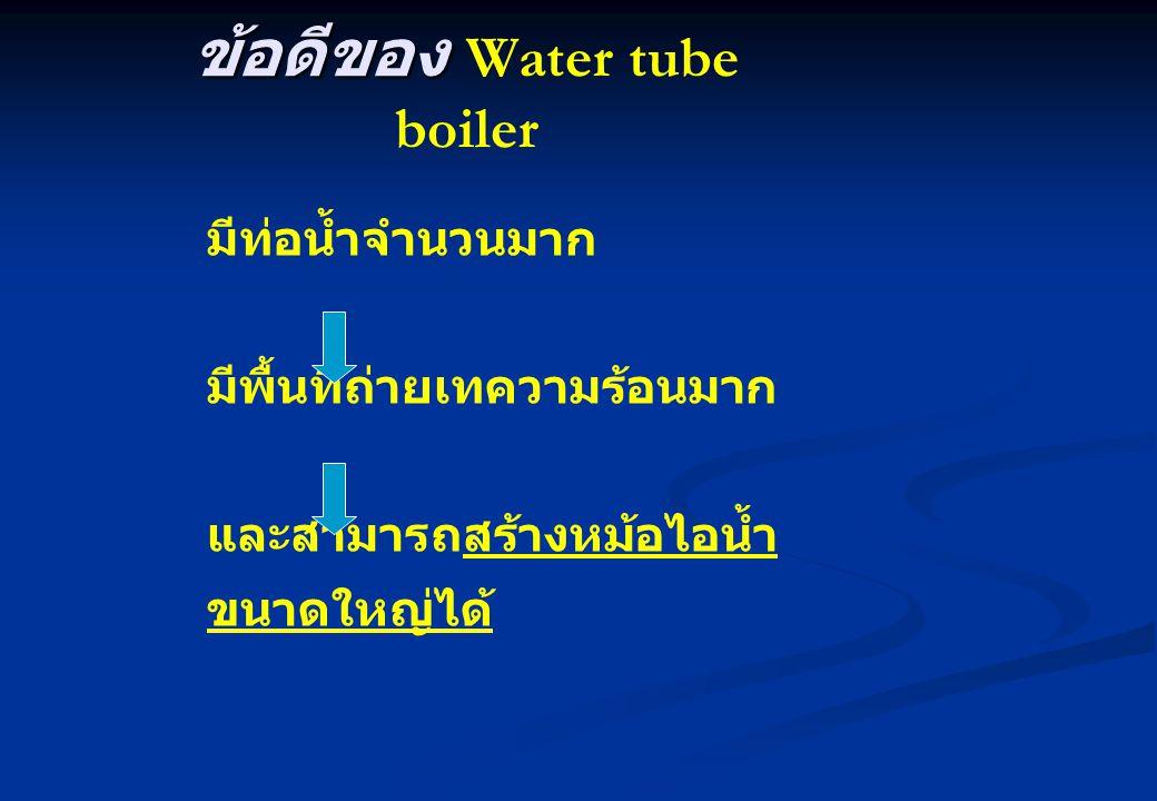 ข้อดีของ Water tube boiler