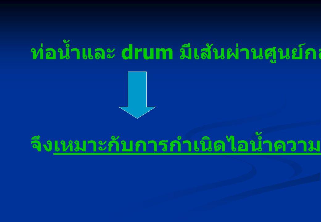 ท่อน้ำและ drum มีเส้นผ่านศูนย์กลางขนาดเล็ก