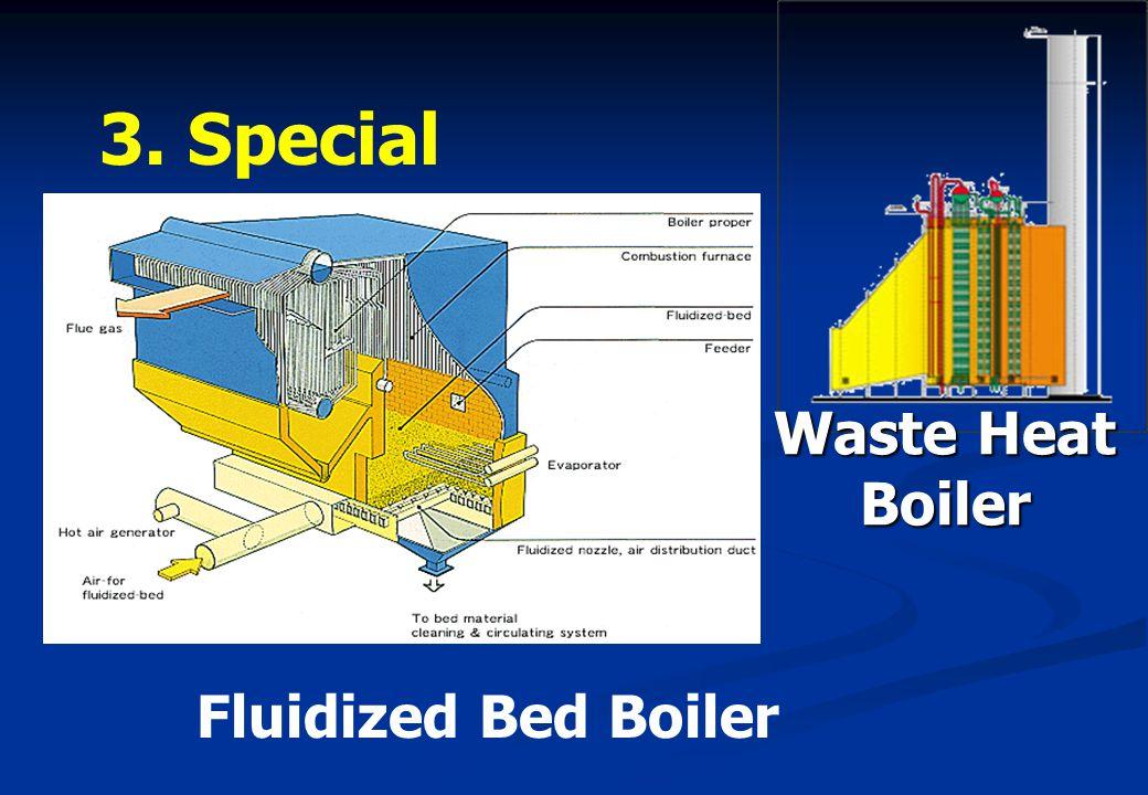 3. Special Boiler Waste Heat Boiler Fluidized Bed Boiler